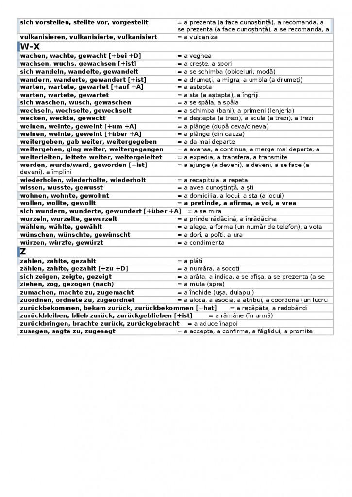144159458-Deutsche-Verben-page-009
